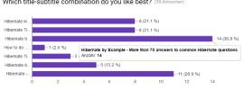 Title Survey - eMail
